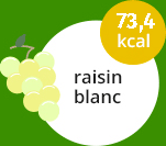 Calories raisins blanc